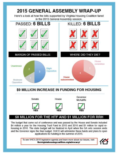 2015 general assembly infographic(1)